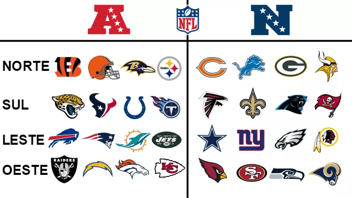 nfl-conferencias