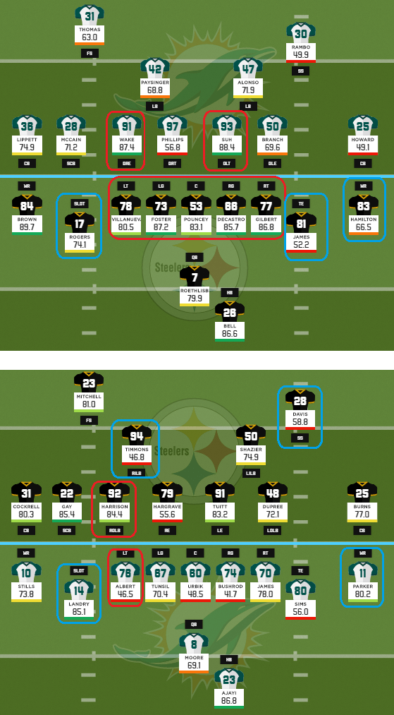 w18b-01-dolhpins-at-steelers
